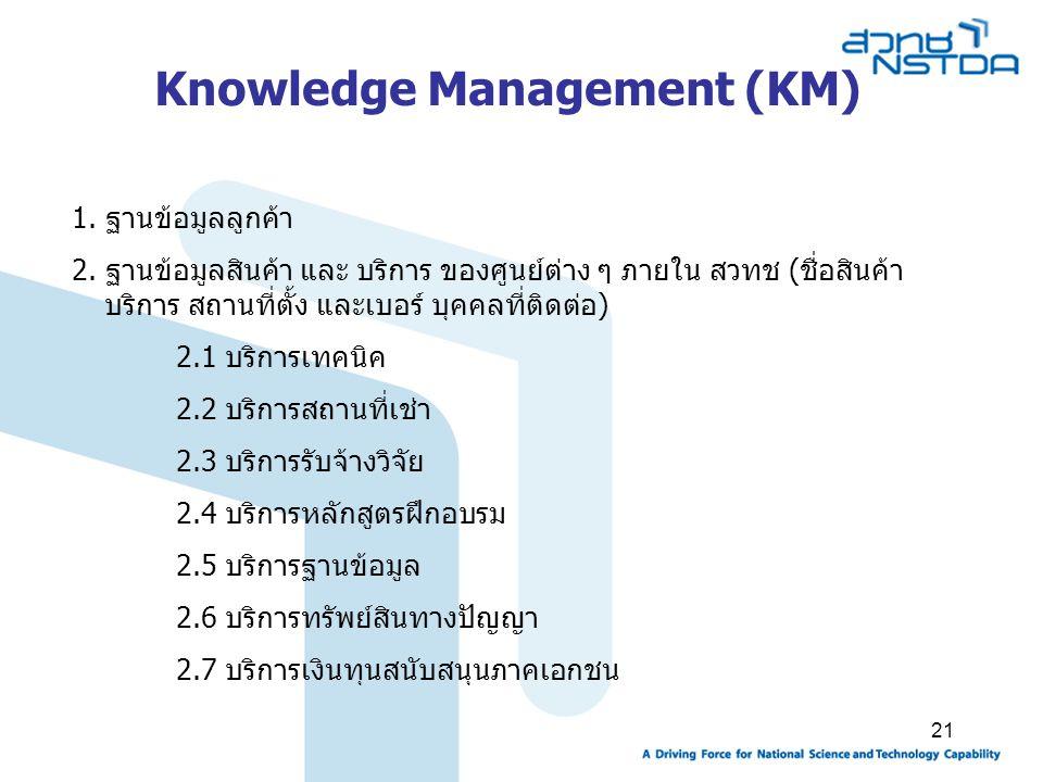 21 Knowledge Management (KM) 1.ฐานข้อมูลลูกค้า 2.