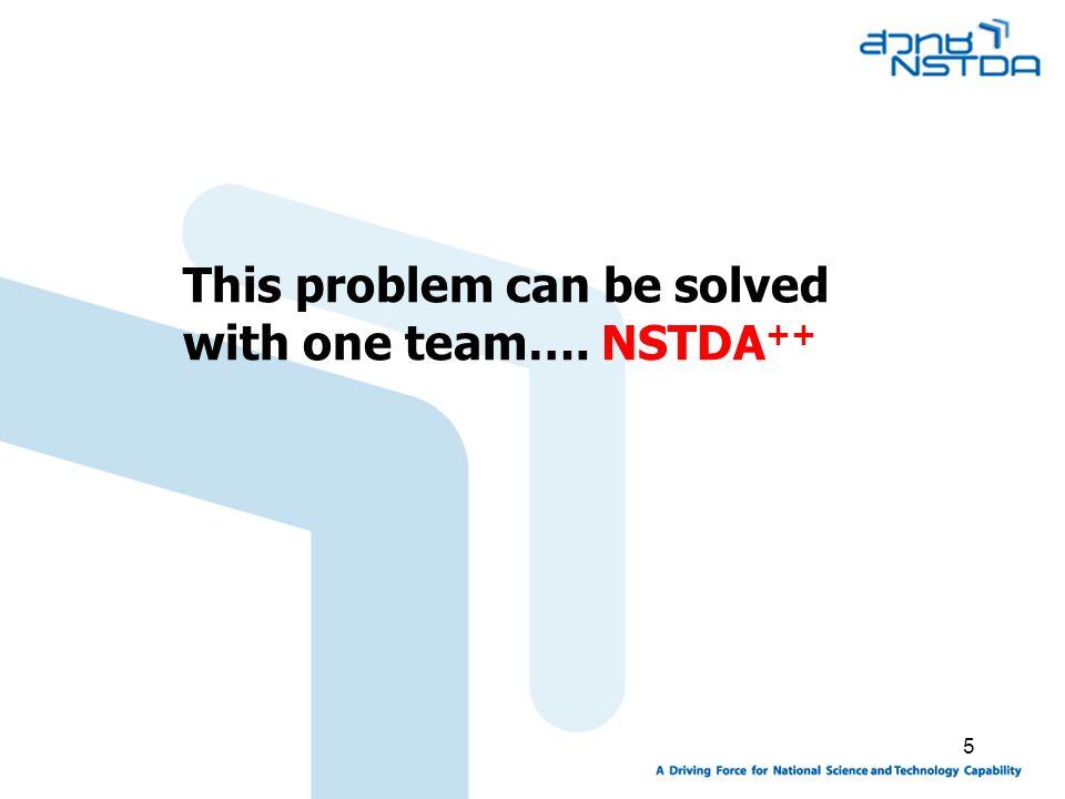 16 Current Structure NSTDA ++