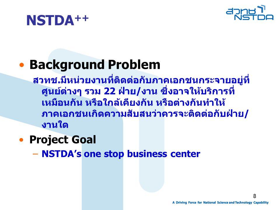 8 NSTDA ++ Background Problem สวทช.มีหน่วยงานที่ติดต่อกับภาคเอกชนกระจายอยู่ที่ ศูนย์ต่างๆ รวม 22 ฝ่าย/งาน ซึ่งอาจให้บริการที่ เหมือนกัน หรือใกล้เคียงกัน หรือต่างกันทำให้ ภาคเอกชนเกิดความสับสนว่าควรจะติดต่อกับฝ่าย/ งานใด Project Goal –NSTDA's one stop business center