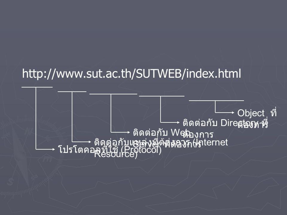 http://www.sut.ac.th/SUTWEB/index.html โปรโตคอลที่ใช้ (Protocol) ติดต่อกับแหล่งที่ต้องการ (Internet Resource) ติดต่อกับ Web Server ที่ต้องการ ติดต่อกั