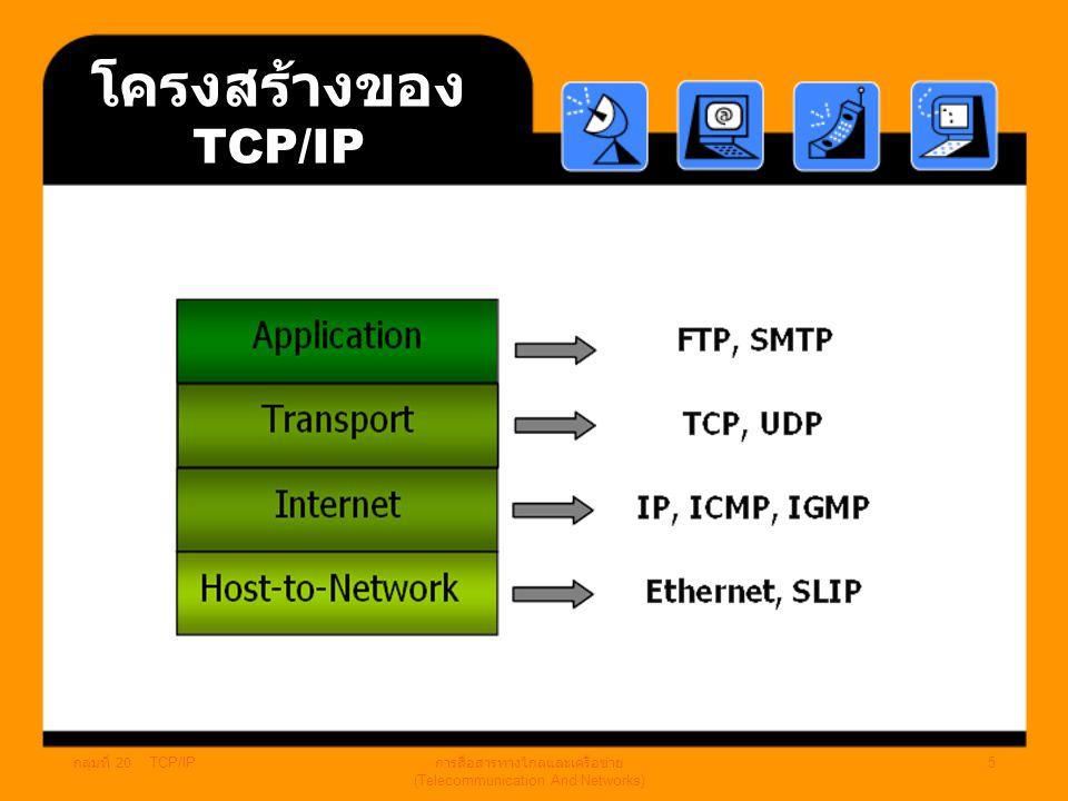 กลุ่มที่ 20 TCP/IP การสื่อสารทางไกลและเครือข่าย (Telecommunication And Networks) 4 ในการส่งข้อมูลผ่านทาง TCP/IP นั้น TCP/IP จะทำ การแบ่งข้อมูลนั้นๆ ออ