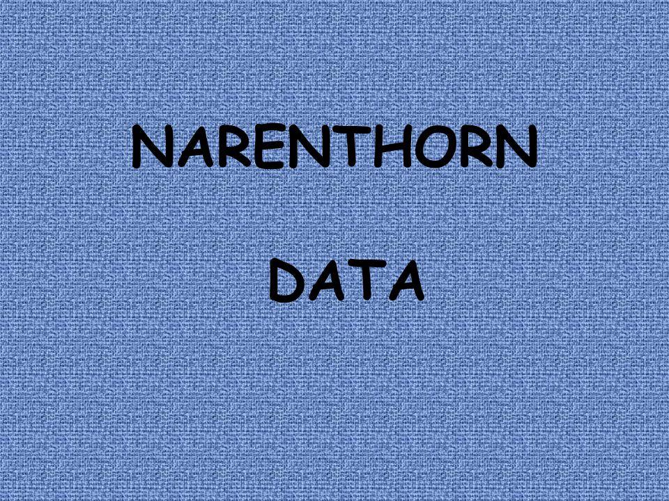 การวิเคราะห์ข้อมูลแบบกราฟสำเร็จรูป