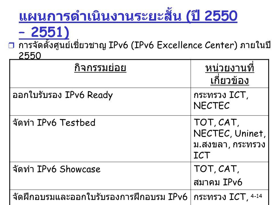 4-14 แผนการดำเนินงานระยะสั้น ( ปี 2550 – 2551) r การจัดตั้งศูนย์เชี่ยวชาญ IPv6 (IPv6 Excellence Center) ภายในปี 2550 กิจกรรมย่อยหน่วยงานที่ เกี่ยวข้อง