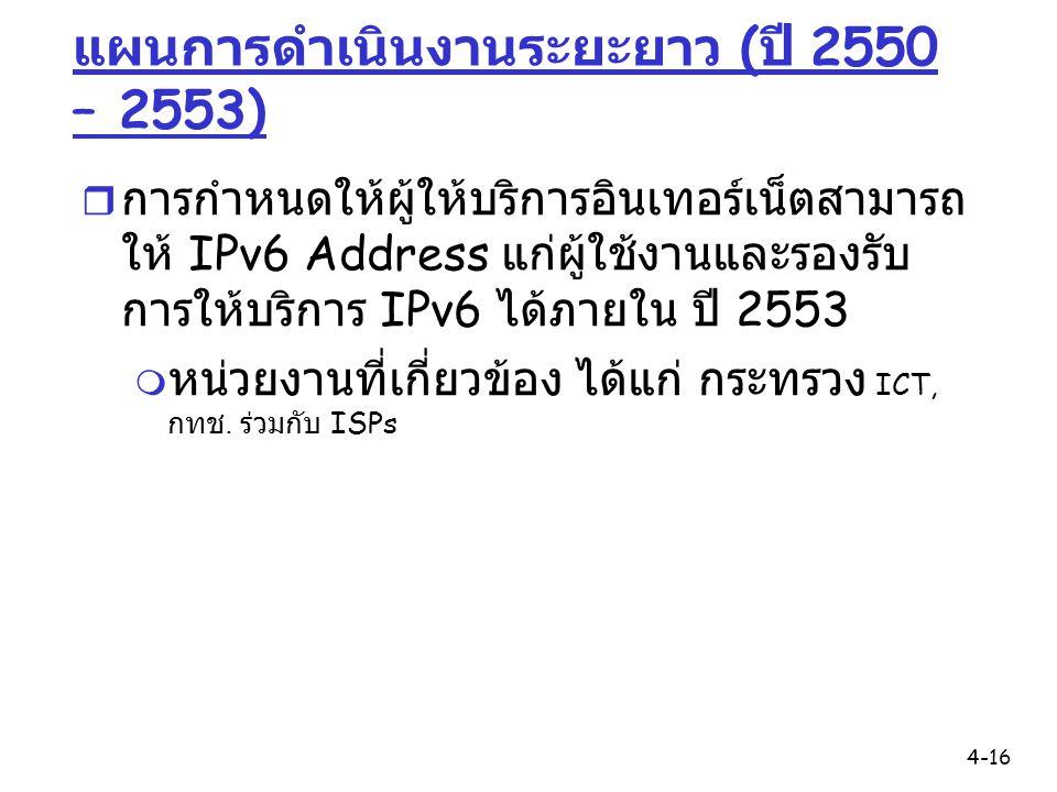 4-16 แผนการดำเนินงานระยะยาว ( ปี 2550 – 2553) r การกำหนดให้ผู้ให้บริการอินเทอร์เน็ตสามารถ ให้ IPv6 Address แก่ผู้ใช้งานและรองรับ การให้บริการ IPv6 ได้