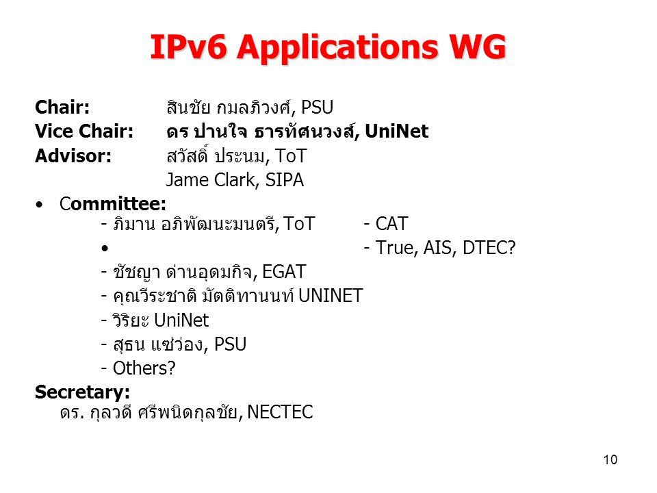 10 IPv6 Applications WG Chair: สินชัย กมลภิวงศ์, PSU Vice Chair: ดร ปานใจ ธารทัศนวงส์, UniNet Advisor: สวัสดิ์ ประนม, ToT Jame Clark, SIPA Committee: