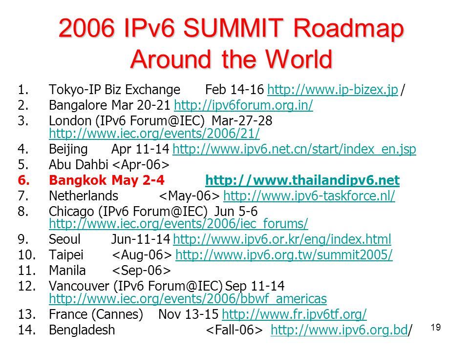19 2006 IPv6 SUMMIT Roadmap Around the World 1.Tokyo-IP Biz ExchangeFeb 14-16 http://www.ip-bizex.jp /http://www.ip-bizex.jp 2.BangaloreMar 20-21 http
