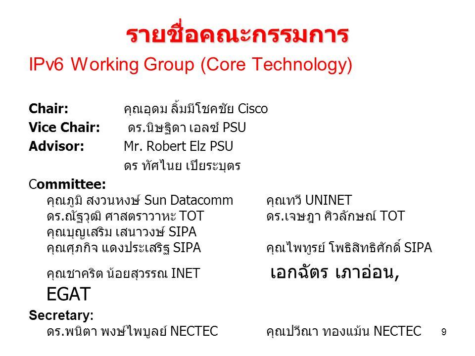 10 IPv6 Applications WG Chair: สินชัย กมลภิวงศ์, PSU Vice Chair: ดร ปานใจ ธารทัศนวงส์, UniNet Advisor: สวัสดิ์ ประนม, ToT Jame Clark, SIPA Committee: - ภิมาน อภิพัฒนะมนตรี, ToT- CAT - True, AIS, DTEC.