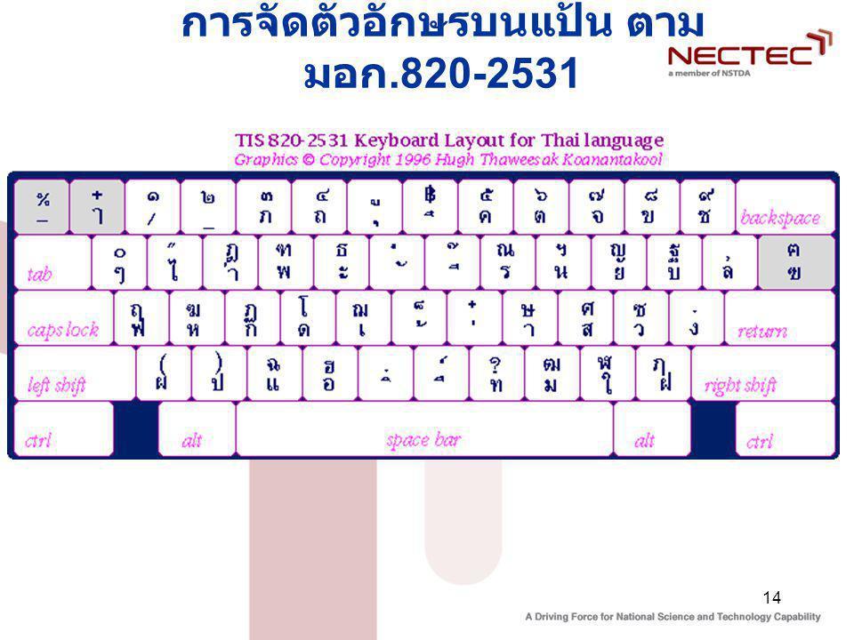 14 การจัดตัวอักษรบนแป้น ตาม มอก.820-2531