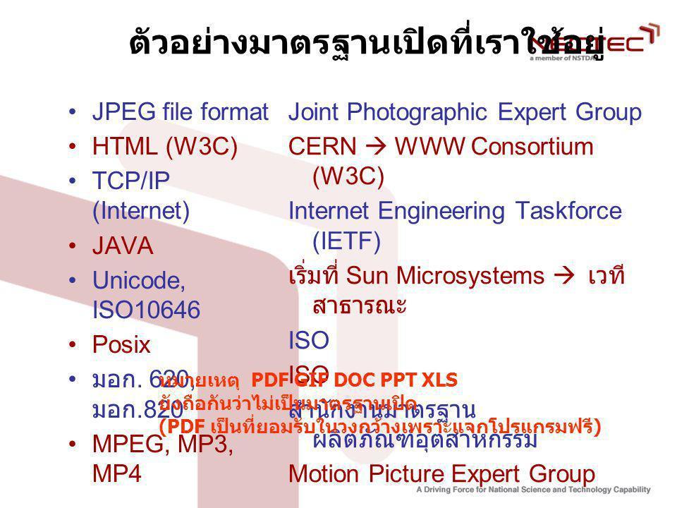 ตัวอย่างมาตรฐานเปิดที่เราใช้อยู่ JPEG file format HTML (W3C) TCP/IP (Internet) JAVA Unicode, ISO10646 Posix มอก. 620, มอก.820 MPEG, MP3, MP4 Joint Pho
