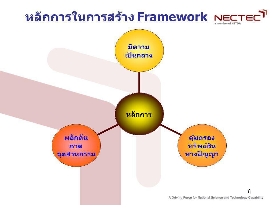 6 หลักการในการสร้าง Framework หลักการ มีความ เป็นกลาง คุ้มครอง ทรัพย์สิน ทางปัญญา ผลักดัน ภาค อุตสาหกรรม