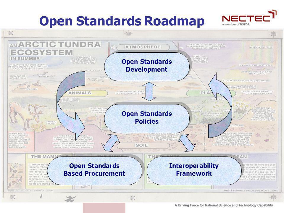 Open Standards Roadmap Open Standards Development Open Standards Development Open Standards Policies Open Standards Policies Open Standards Based Procurement Open Standards Based Procurement Interoperability Framework Interoperability Framework
