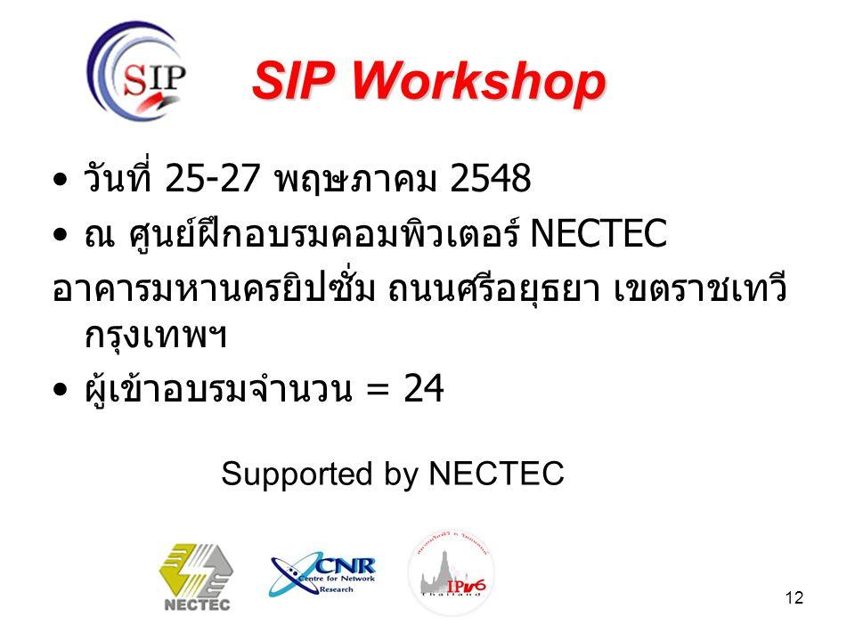 12 SIP Workshop วันที่ 25-27 พฤษภาคม 2548 ณ ศูนย์ฝึกอบรมคอมพิวเตอร์ NECTEC อาคารมหานครยิปซั่ม ถนนศรีอยุธยา เขตราชเทวี กรุงเทพฯ ผู้เข้าอบรมจำนวน = 24 Supported by NECTEC