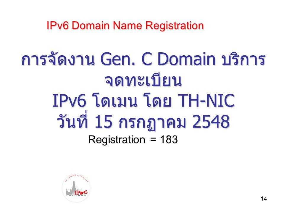 14 การจัดงาน Gen. C Domain บริการ จดทะเบียน IPv6 โดเมน โดย TH-NIC วันที่ 15 กรกฏาคม 2548 Registration = 183 IPv6 Domain Name Registration