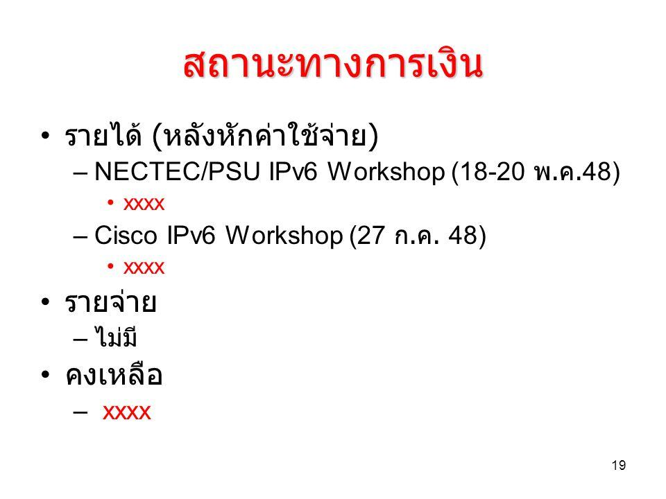 19 สถานะทางการเงิน รายได้ ( หลังหักค่าใช้จ่าย ) –NECTEC/PSU IPv6 Workshop (18-20 พ. ค.48) xxxx –Cisco IPv6 Workshop (27 ก. ค. 48) xxxx รายจ่าย – ไม่มี
