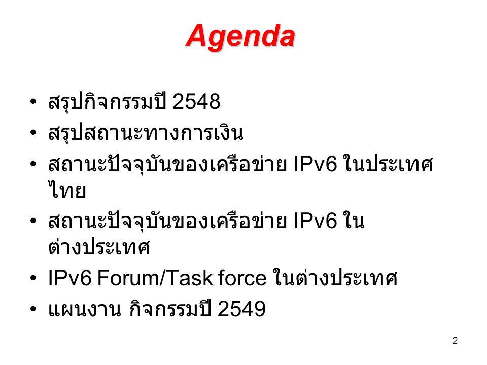2 Agenda สรุปกิจกรรมปี 2548 สรุปสถานะทางการเงิน สถานะปัจจุบันของเครือข่าย IPv6 ในประเทศ ไทย สถานะปัจจุบันของเครือข่าย IPv6 ใน ต่างประเทศ IPv6 Forum/Task force ในต่างประเทศ แผนงาน กิจกรรมปี 2549