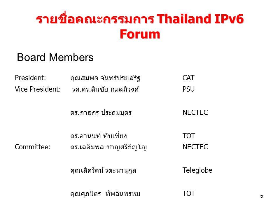 5 รายชื่อคณะกรรมการ Thailand IPv6 Forum Board Members President:คุณสมพล จันทร์ประเสริฐCAT Vice President: รศ.ดร.สินชัย กมลภิวงศ์PSU ดร.ภาสกร ประถมบุตรNECTEC ดร.อานนท์ ทับเที่ยงTOT Committee:ดร.เฉลิมพล ชาญศรีภิญโญNECTEC คุณเลิศรัตน์ รตะนานุกูลTeleglobe คุณศุภมิตร ทัพอินพรหมTOT คุณศุภชัย กิจวงศ์ภักดิ์AsiaInfonet คุณพรเทพ นิวัตยะกุลCAT จีระศักดิ์ ทองทากฟภ คุณมงคล อัศวโกวิทกรณ์Cisco คุณอัมพิกา จันทรภักดีMicrosoft ดร.