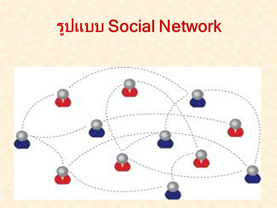 3 รูปแบบ Social Network