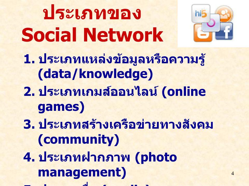 4 ประเภทของ Social Network 1. ประเภทแหล่งข้อมูลหรือความรู้ (data/knowledge) 2. ประเภทเกมส์ออนไลน์ (online games) 3. ประเภทสร้างเครือข่ายทางสังคม (comm