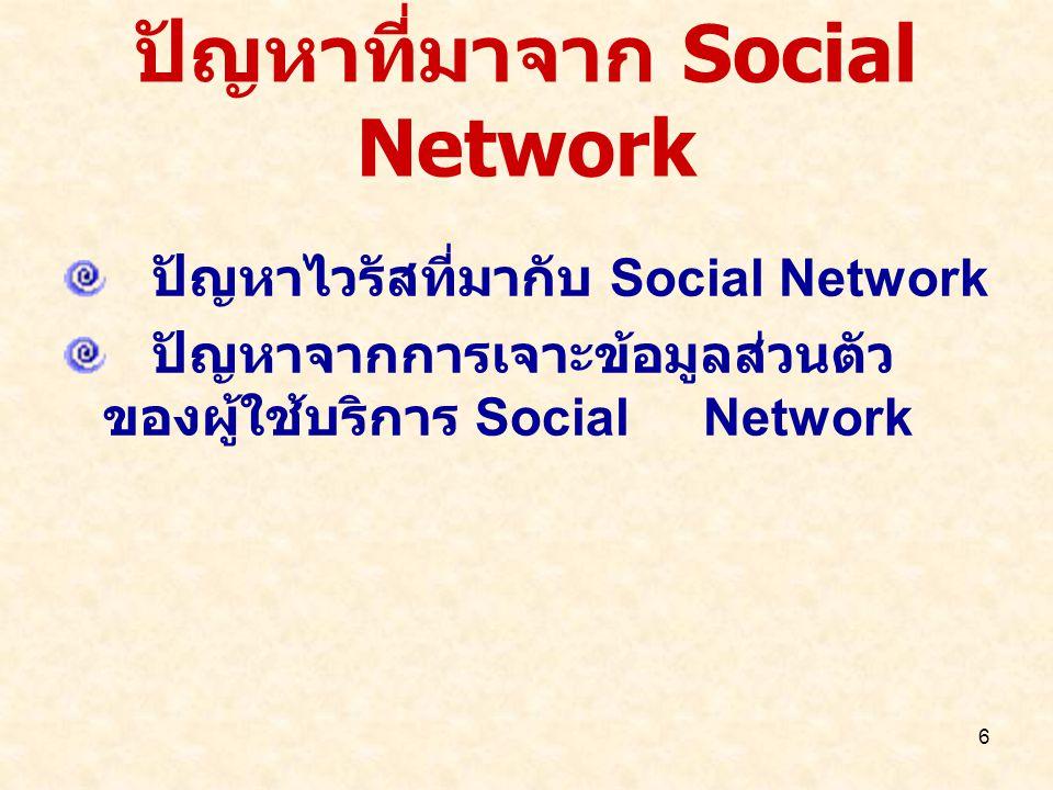 6 ปัญหาที่มาจาก Social Network ปัญหาไวรัสที่มากับ Social Network ปัญหาจากการเจาะข้อมูลส่วนตัว ของผู้ใช้บริการ Social Network