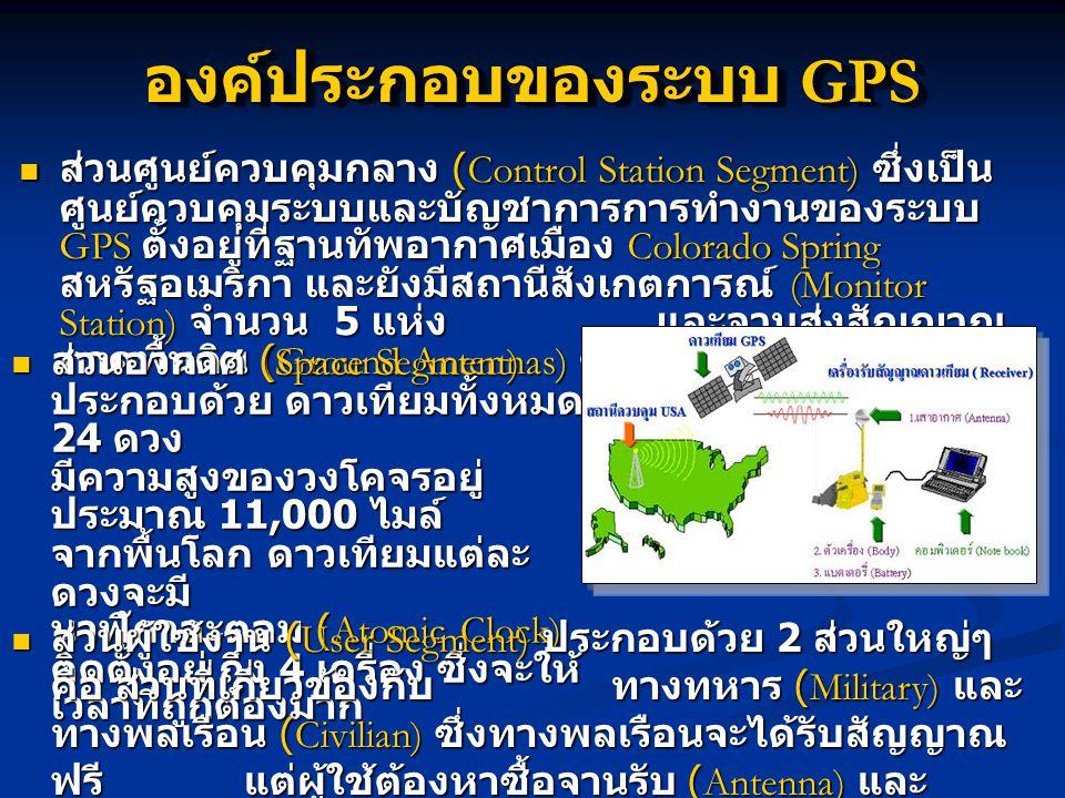 องค์ประกอบของระบบ GPS ส่วนศูนย์ควบคุมกลาง (Control Station Segment) ซึ่งเป็น ศูนย์ควบคุมระบบและบัญชาการการทำงานของระบบ GPS ตั้งอยู่ที่ฐานทัพอากาศเมือง