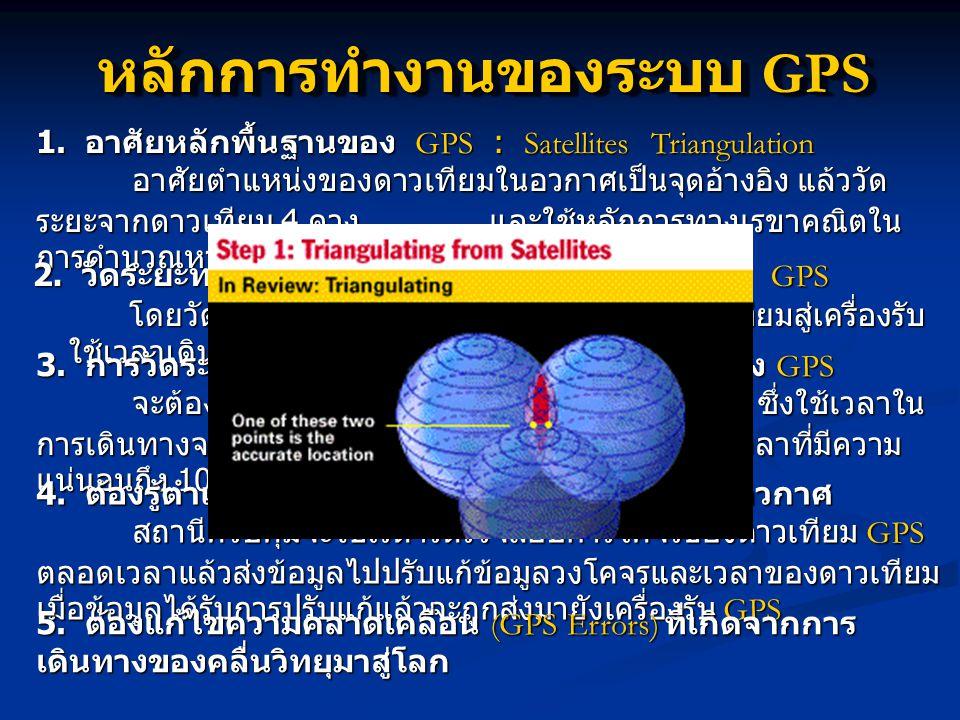 หลักการทำงานของระบบ GPS 1. อาศัยหลักพื้นฐานของ GPS : Satellites Triangulation อาศัยตำแหน่งของดาวเทียมในอวกาศเป็นจุดอ้างอิง แล้ววัด ระยะจากดาวเทียม 4 ด