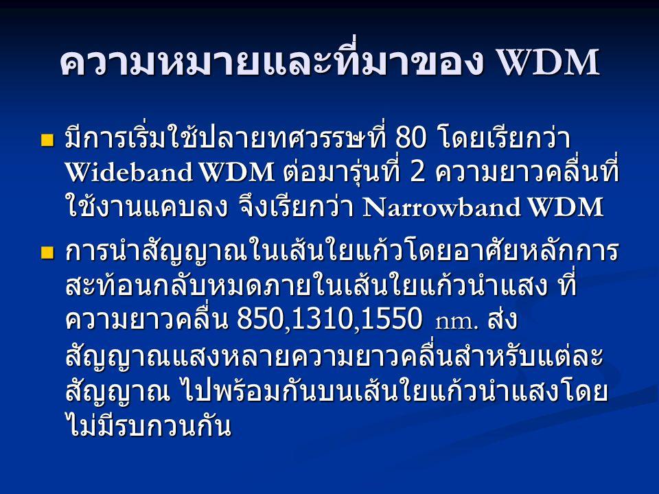 WDM ( wavelength division mux)