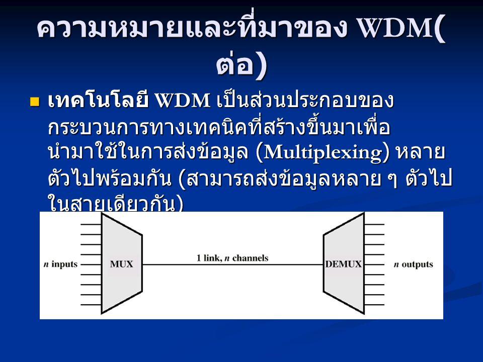ความหมายและที่มาของ WDM มีการเริ่มใช้ปลายทศวรรษที่ 80 โดยเรียกว่า Wideband WDM ต่อมารุ่นที่ 2 ความยาวคลื่นที่ ใช้งานแคบลง จึงเรียกว่า Narrowband WDM มีการเริ่มใช้ปลายทศวรรษที่ 80 โดยเรียกว่า Wideband WDM ต่อมารุ่นที่ 2 ความยาวคลื่นที่ ใช้งานแคบลง จึงเรียกว่า Narrowband WDM การนำสัญญาณในเส้นใยแก้วโดยอาศัยหลักการ สะท้อนกลับหมดภายในเส้นใยแก้วนำแสง ที่ ความยาวคลื่น 850,1310,1550 nm.