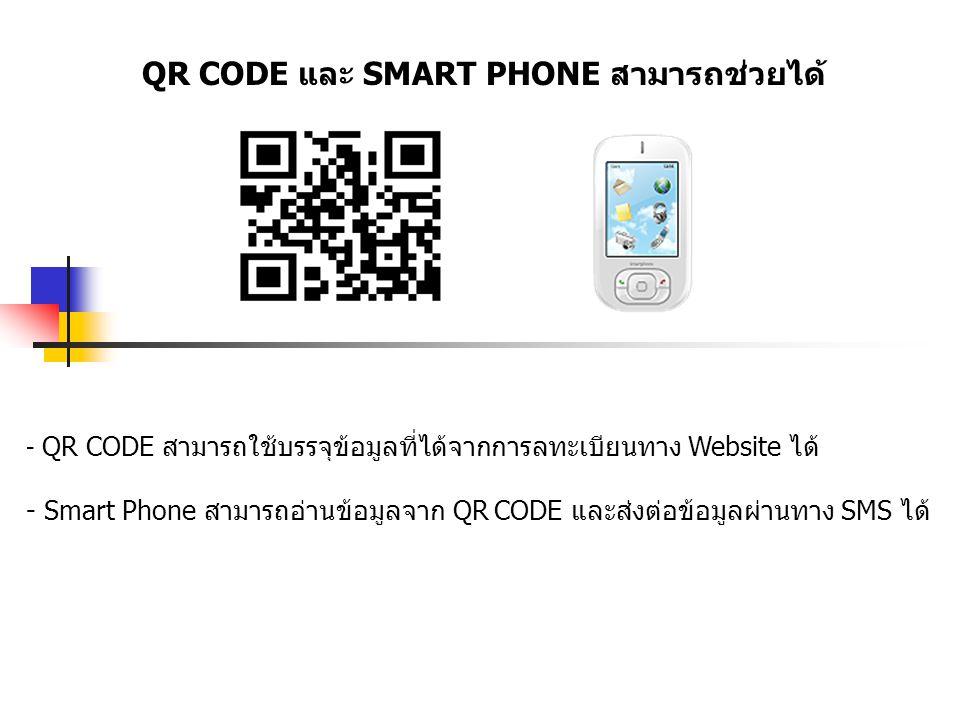 QR CODE และ SMART PHONE สามารถช่วยได้ - QR CODE สามารถใช้บรรจุข้อมูลที่ได้จากการลทะเบียนทาง Website ได้ - Smart Phone สามารถอ่านข้อมูลจาก QR CODE และส่งต่อข้อมูลผ่านทาง SMS ได้