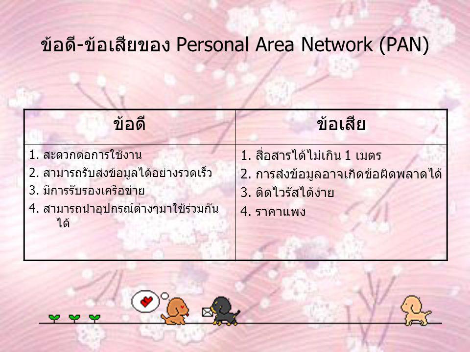 ข้อดี-ข้อเสียของ Personal Area Network (PAN) ข้อดีข้อเสีย 1. สะดวกต่อการใช้งาน 2. สามารถรับส่งข้อมูลได้อย่างรวดเร็ว 3. มีการรับรองเครือข่าย 4. สามารถน