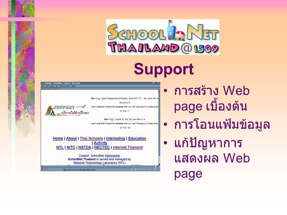 การสร้าง Web page เบื้องต้น การโอนแฟ้มข้อมูล แก้ปัญหาการ แสดงผล Web page Support