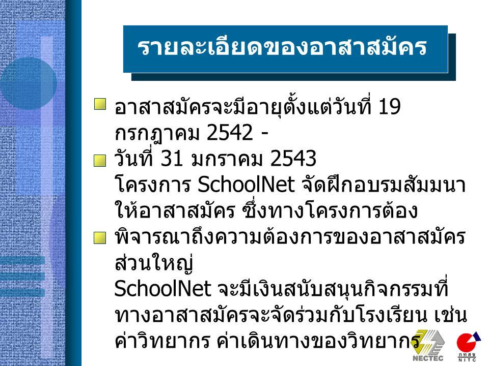 รายละเอียดของอาสาสมัคร อาสาสมัครจะมีอายุตั้งแต่วันที่ 19 กรกฎาคม 2542 - วันที่ 31 มกราคม 2543 โครงการ SchoolNet จัดฝึกอบรมสัมมนา ให้อาสาสมัคร ซึ่งทางโ