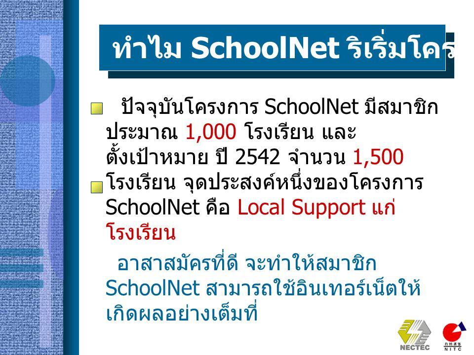 ทำไม SchoolNet ริเริ่มโครงการอาสาสมัคร ปัจจุบันโครงการ SchoolNet มีสมาชิก ประมาณ 1,000 โรงเรียน และ ตั้งเป้าหมาย ปี 2542 จำนวน 1,500 โรงเรียน จุดประสง