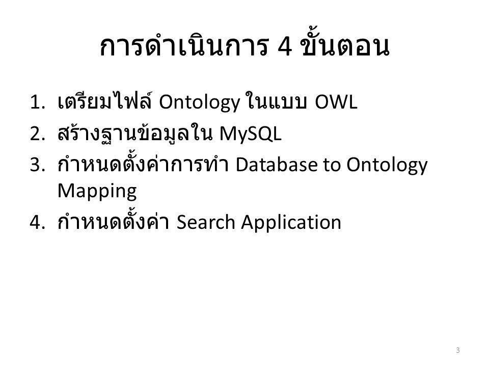 การดำเนินการ 4 ขั้นตอน 1. เตรียมไฟล์ Ontology ในแบบ OWL 2. สร้างฐานข้อมูลใน MySQL 3. กำหนดตั้งค่าการทำ Database to Ontology Mapping 4. กำหนดตั้งค่า Se