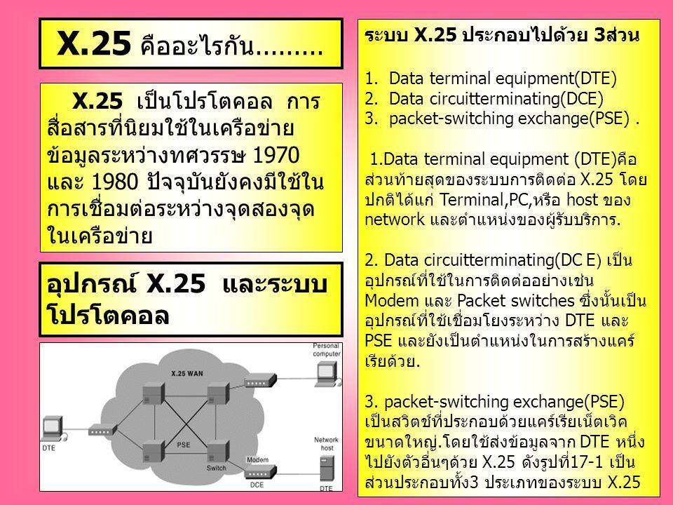 การทำงานของ X.25 X.25 Packet Switch ซึ่งเป็นโปรโตคอลที่ใช้งานมานานถึง 15 ปี แล้ว ในปัจจุบันผู้ใช้จะใช้วิธีการมาตรฐานของ De Facto ในการแปลง ข้อมูลที่รับเข้ามาให้อยู่ในรูป Packet ของ X.25 และส่งเข้าสู่เครือข่าย X.25 มีรูปแบบส่งข้อมูลเป็นแบบแพ็กเกจ X.25 เหมาะสมกับงาน ประเภทออนไลน์ที่ทำงานแบบรายการย่อยที่เป็นวงจรแบบสวิตช์สร้าง วงจรเทียม ในลักษณะประมวลผลทีละรายการ ข้อตกลง การติดตั้ง X.25 ข้อตกลงในการติดตั้ง X.25 เมื่ออุปกรณ์ DTE หนึ่งตัวจะทำการติดต่อกับตัวอื่นโดยจะ ทำการร้องขอต่อส่วนสื่อสาร.