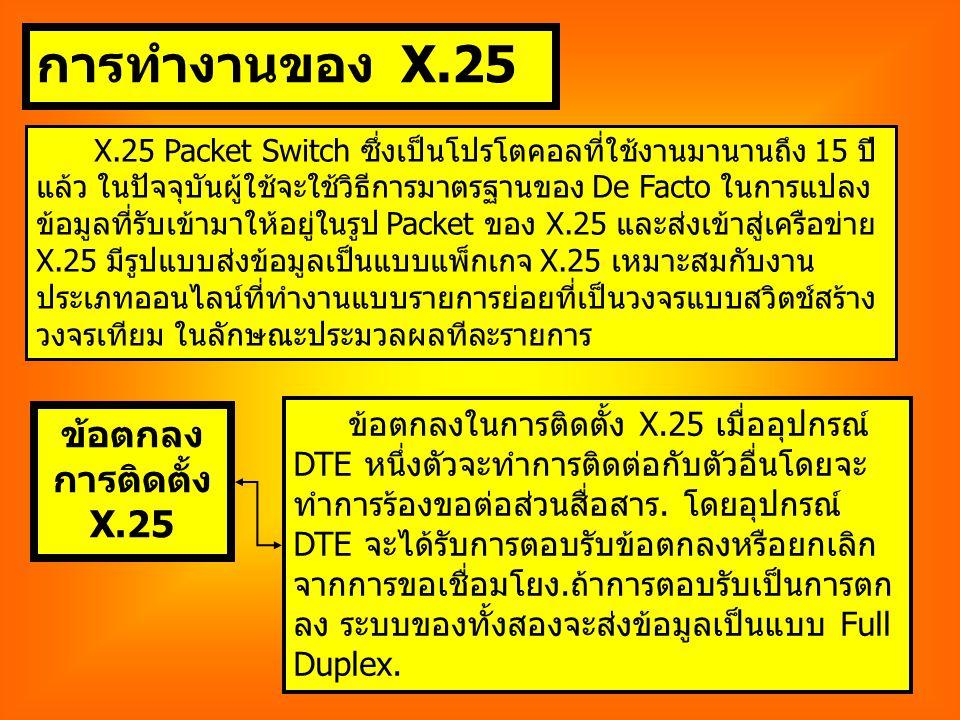 การทำงานของ X.25 X.25 Packet Switch ซึ่งเป็นโปรโตคอลที่ใช้งานมานานถึง 15 ปี แล้ว ในปัจจุบันผู้ใช้จะใช้วิธีการมาตรฐานของ De Facto ในการแปลง ข้อมูลที่รั