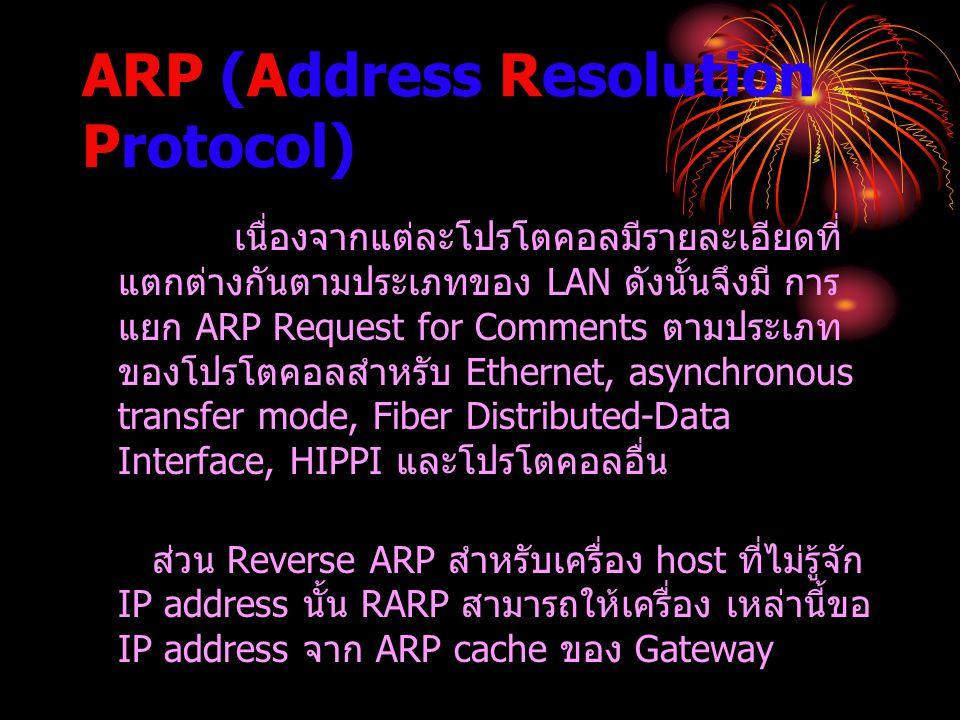 ARP (Address Resolution Protocol) เนื่องจากแต่ละโปรโตคอลมีรายละเอียดที่ แตกต่างกันตามประเภทของ LAN ดังนั้นจึงมี การ แยก ARP Request for Comments ตามปร