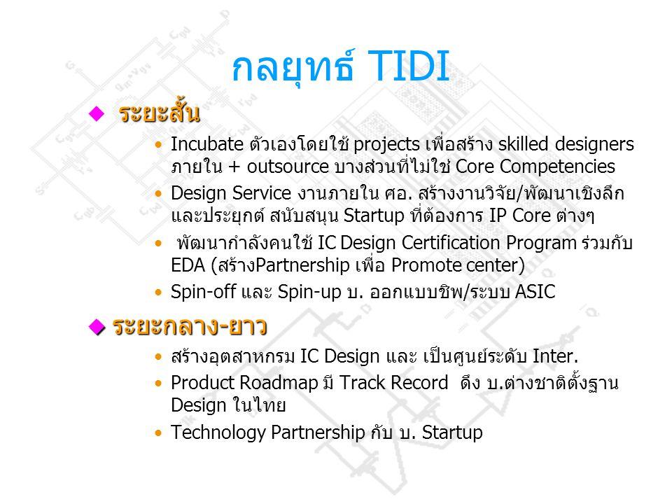 กลยุทธ์ TIDI ระยะสั้น  ระยะสั้น Incubate ตัวเองโดยใช้ projects เพื่อสร้าง skilled designers ภายใน + outsource บางส่วนที่ไม่ใช่ Core Competencies Desi