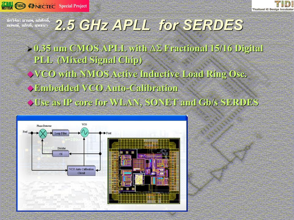 2.5 GHz APLL for SERDES  0.35 um CMOS APLL with  Fractional 15/16 Digital PLL (Mixed Signal Chip) u VCO with NMOS Active Inductive Load Ring Osc. u