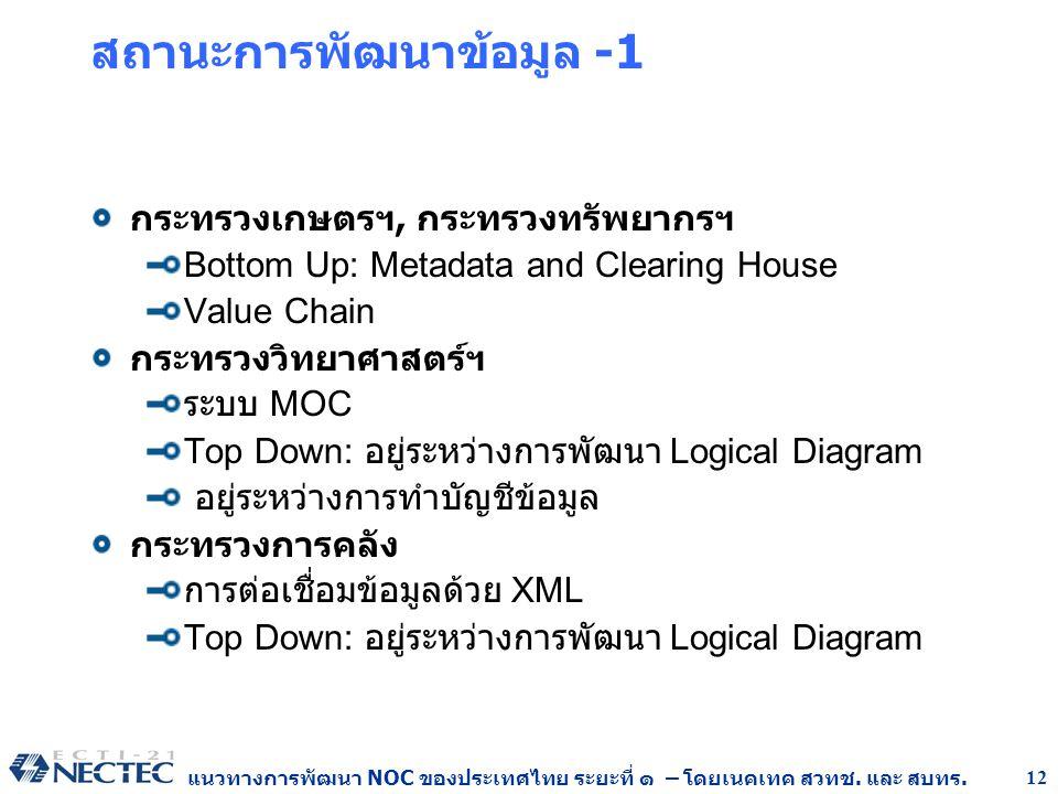 แนวทางการพัฒนา NOC ของประเทศไทย ระยะที่ ๑ – โดยเนคเทค สวทช. และ สบทร. 12 สถานะการพัฒนาข้อมูล -1 กระทรวงเกษตรฯ, กระทรวงทรัพยากรฯ Bottom Up: Metadata an