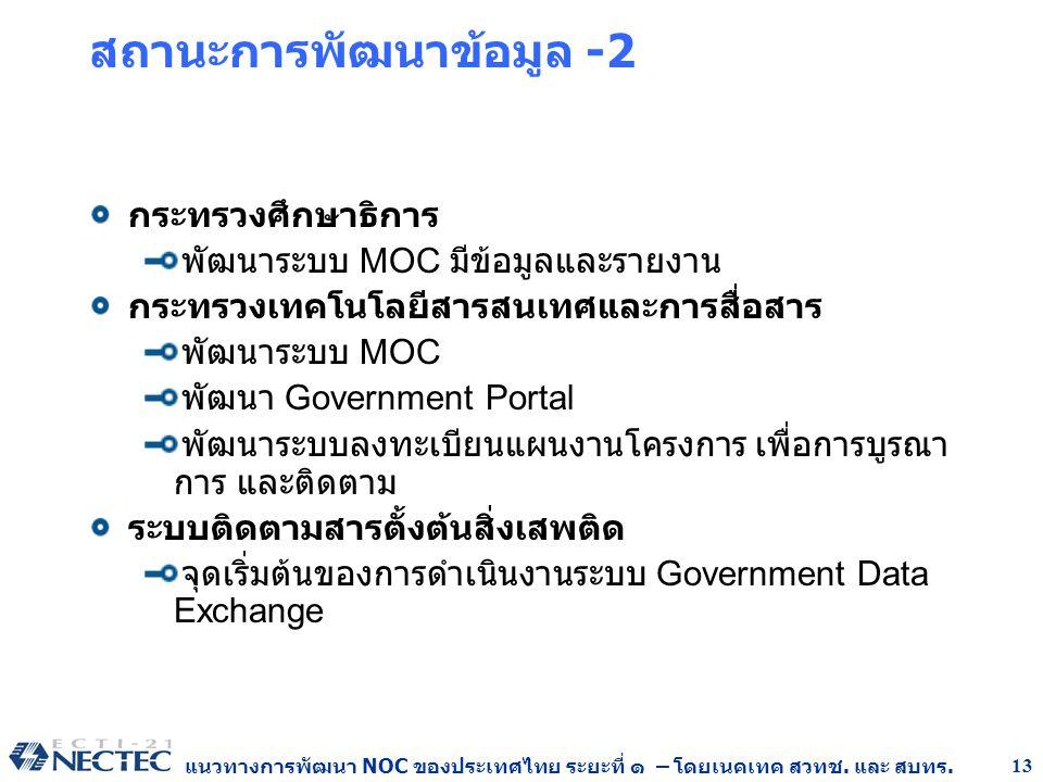 แนวทางการพัฒนา NOC ของประเทศไทย ระยะที่ ๑ – โดยเนคเทค สวทช. และ สบทร. 13 สถานะการพัฒนาข้อมูล -2 กระทรวงศึกษาธิการ พัฒนาระบบ MOC มีข้อมูลและรายงาน กระท