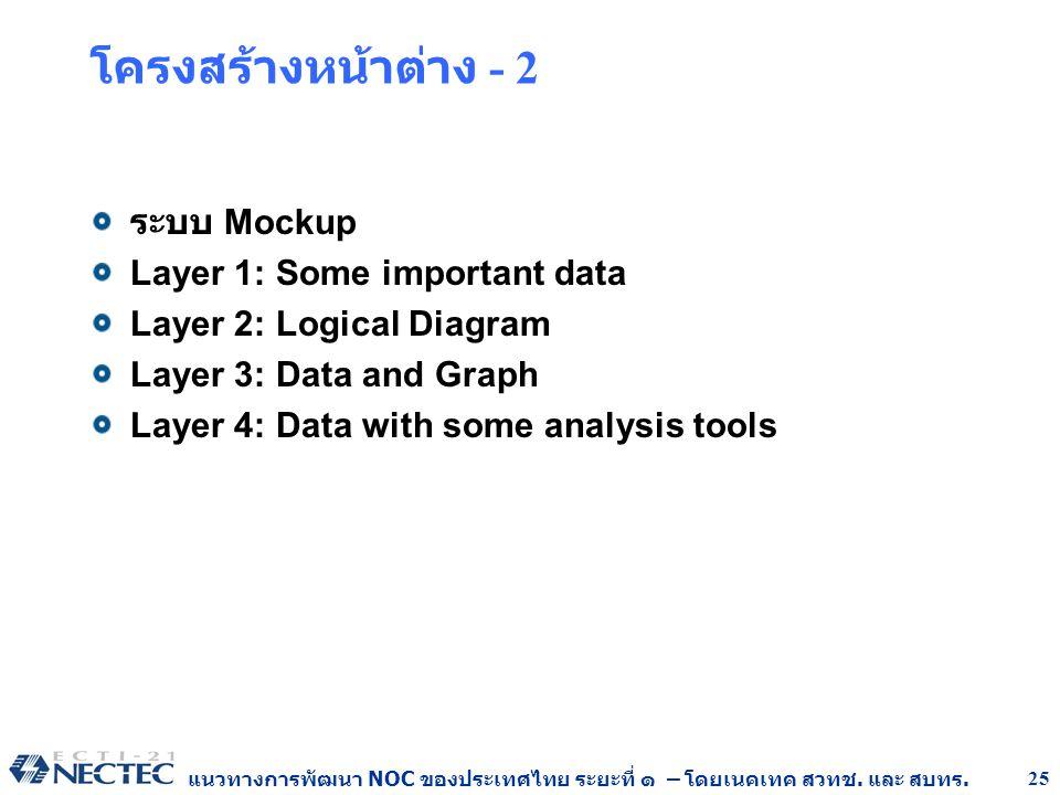 แนวทางการพัฒนา NOC ของประเทศไทย ระยะที่ ๑ – โดยเนคเทค สวทช. และ สบทร. 25 โครงสร้างหน้าต่าง - 2 ระบบ Mockup Layer 1: Some important data Layer 2: Logic