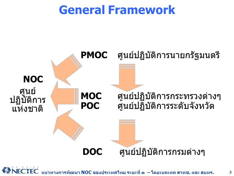 แนวทางการพัฒนา NOC ของประเทศไทย ระยะที่ ๑ – โดยเนคเทค สวทช. และ สบทร. 3 General Framework NOC PMOCศูนย์ปฏิบัติการนายกรัฐมนตรี ศูนย์ ปฏิบัติการ แห่งชาต