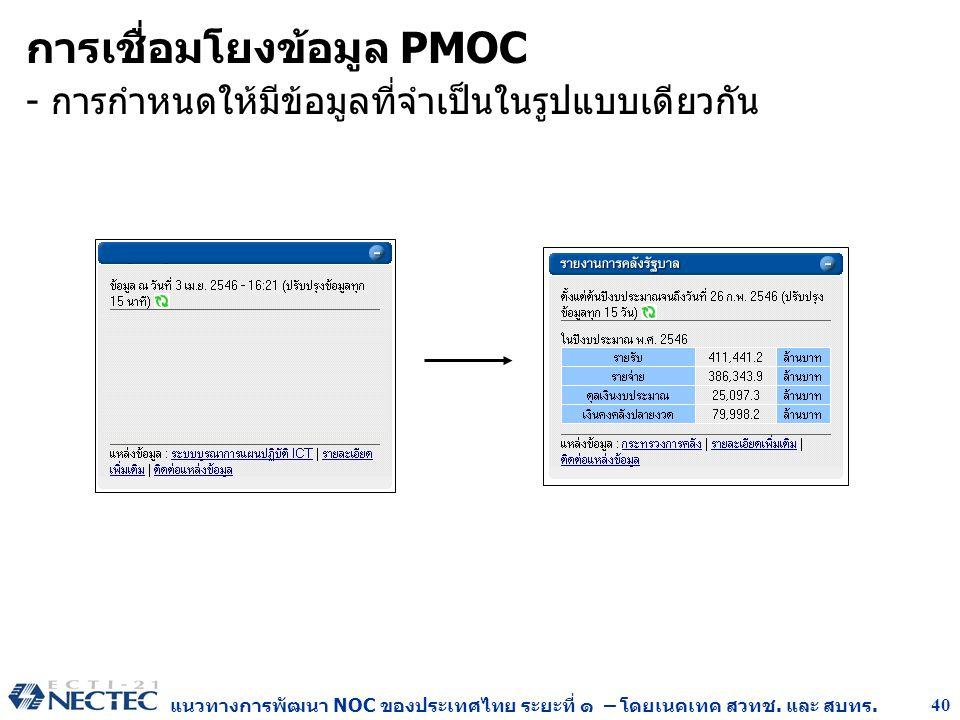 แนวทางการพัฒนา NOC ของประเทศไทย ระยะที่ ๑ – โดยเนคเทค สวทช. และ สบทร. 40 การเชื่อมโยงข้อมูล PMOC - การกำหนดให้มีข้อมูลที่จำเป็นในรูปแบบเดียวกัน
