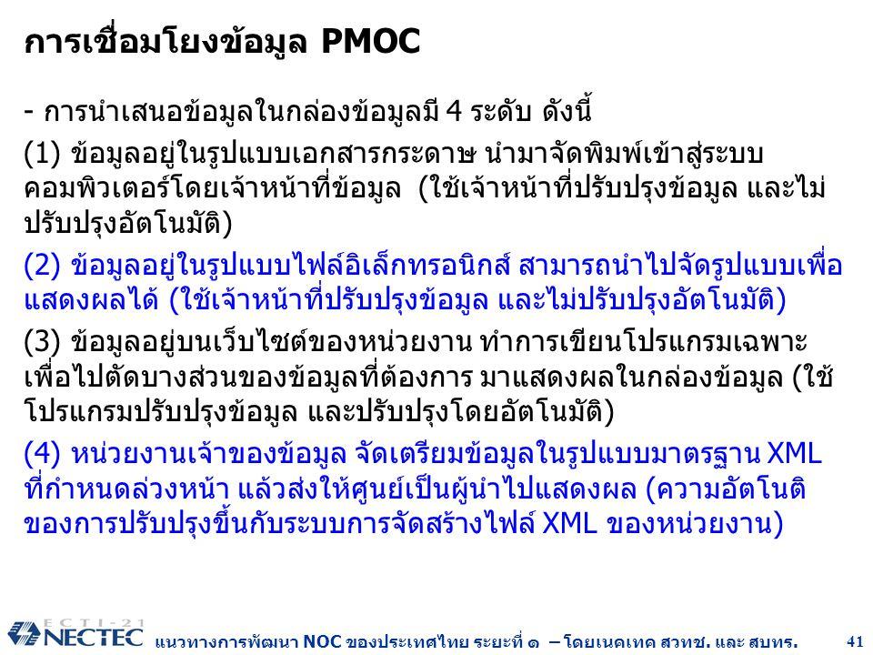 แนวทางการพัฒนา NOC ของประเทศไทย ระยะที่ ๑ – โดยเนคเทค สวทช. และ สบทร. 41 การเชื่อมโยงข้อมูล PMOC - การนำเสนอข้อมูลในกล่องข้อมูลมี 4 ระดับ ดังนี้ (1) ข