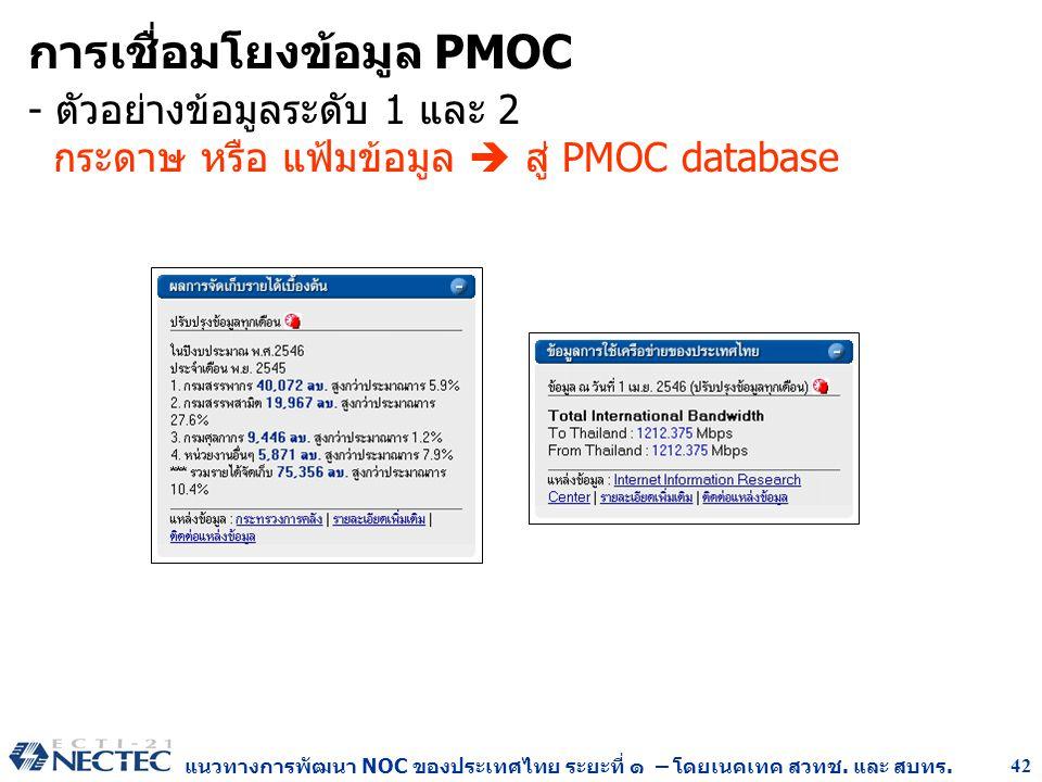 แนวทางการพัฒนา NOC ของประเทศไทย ระยะที่ ๑ – โดยเนคเทค สวทช. และ สบทร. 42 การเชื่อมโยงข้อมูล PMOC - ตัวอย่างข้อมูลระดับ 1 และ 2 กระดาษ หรือ แฟ้มข้อมูล