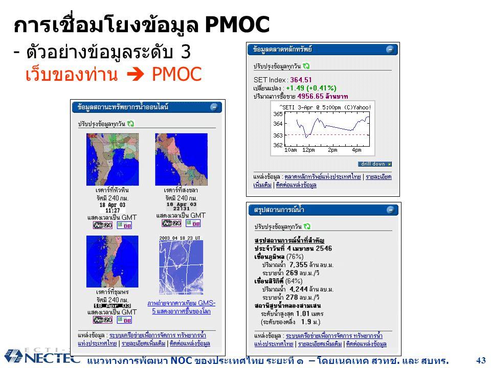 แนวทางการพัฒนา NOC ของประเทศไทย ระยะที่ ๑ – โดยเนคเทค สวทช. และ สบทร. 43 การเชื่อมโยงข้อมูล PMOC - ตัวอย่างข้อมูลระดับ 3 เว็บของท่าน  PMOC