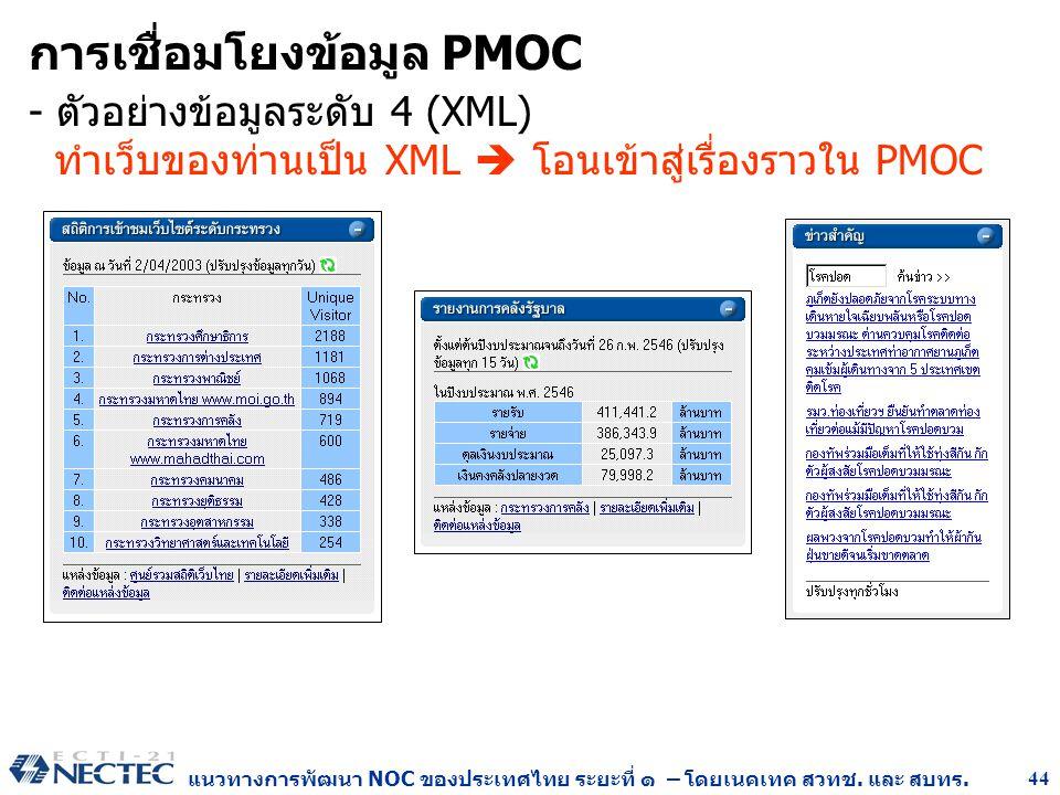 แนวทางการพัฒนา NOC ของประเทศไทย ระยะที่ ๑ – โดยเนคเทค สวทช. และ สบทร. 44 การเชื่อมโยงข้อมูล PMOC - ตัวอย่างข้อมูลระดับ 4 (XML) ทำเว็บของท่านเป็น XML 