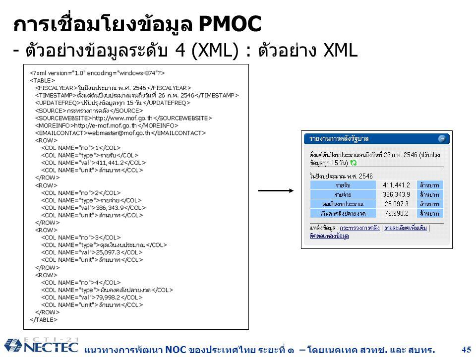 แนวทางการพัฒนา NOC ของประเทศไทย ระยะที่ ๑ – โดยเนคเทค สวทช. และ สบทร. 45 การเชื่อมโยงข้อมูล PMOC - ตัวอย่างข้อมูลระดับ 4 (XML) : ตัวอย่าง XML