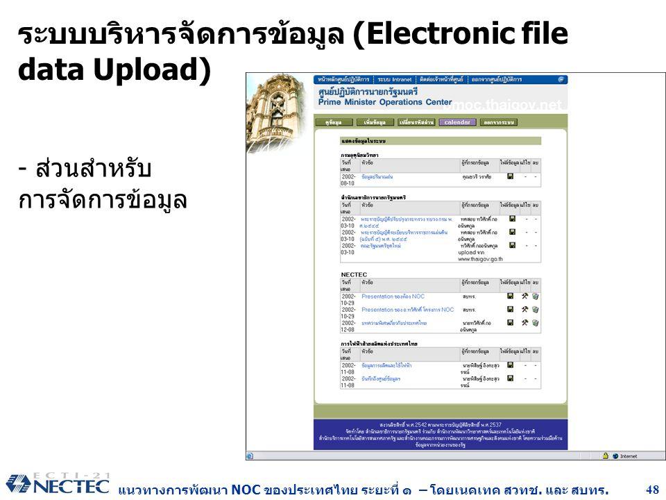 แนวทางการพัฒนา NOC ของประเทศไทย ระยะที่ ๑ – โดยเนคเทค สวทช. และ สบทร. 48 ระบบบริหารจัดการข้อมูล (Electronic file data Upload) - ส่วนสำหรับ การจัดการข้