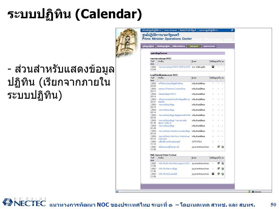 แนวทางการพัฒนา NOC ของประเทศไทย ระยะที่ ๑ – โดยเนคเทค สวทช. และ สบทร. 50 ระบบปฏิทิน (Calendar) - ส่วนสำหรับแสดงข้อมูล ปฏิทิน (เรียกจากภายใน ระบบปฏิทิน